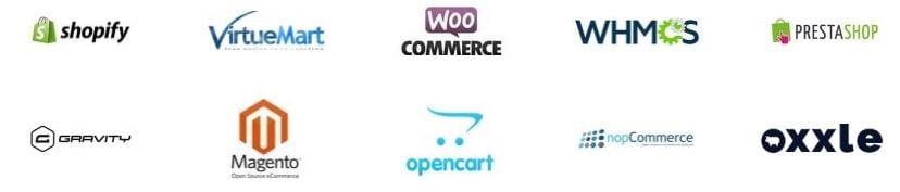 ecommerce website integration plugins